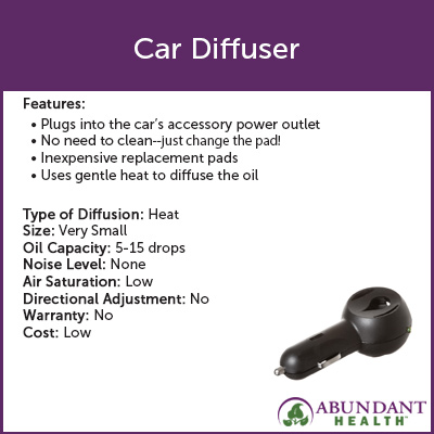 Car Diffuser Info Graphic
