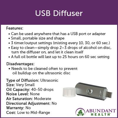 USB Diffuser Info Graphic