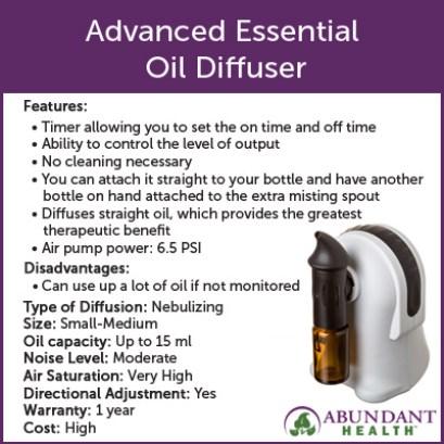 Advanced Essential Oil Diffuser Info Graphic