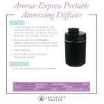 Aroma-Express Portable Atomizing Diffuser Info Graphic