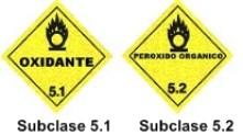 Clasificación NFPA - Subclase 5.1 /5.2 Oxidantes y Peróxidos