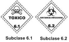 Clasificación NFPA - Subclase 6.1 /6.2 Sustancias Tóxicas e Infeccesiosas