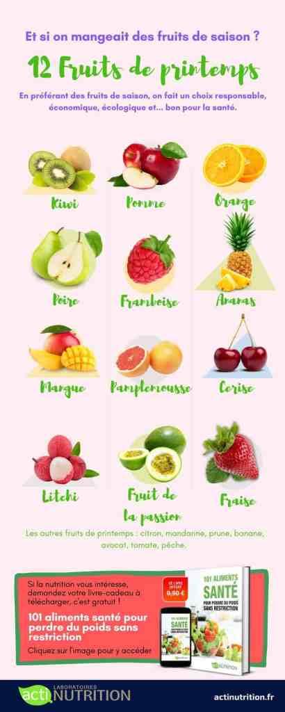 fruits printemps