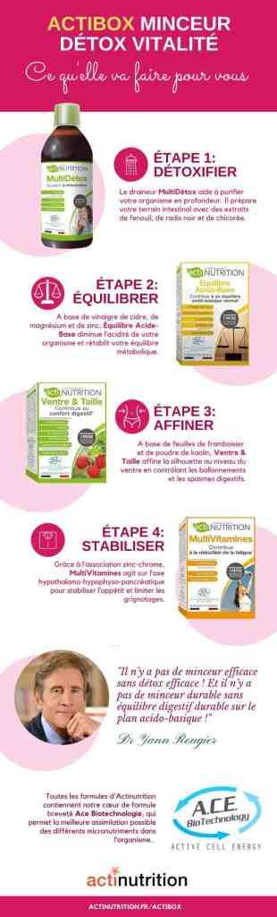 Actibox-Minceur-Detox-Vitalite