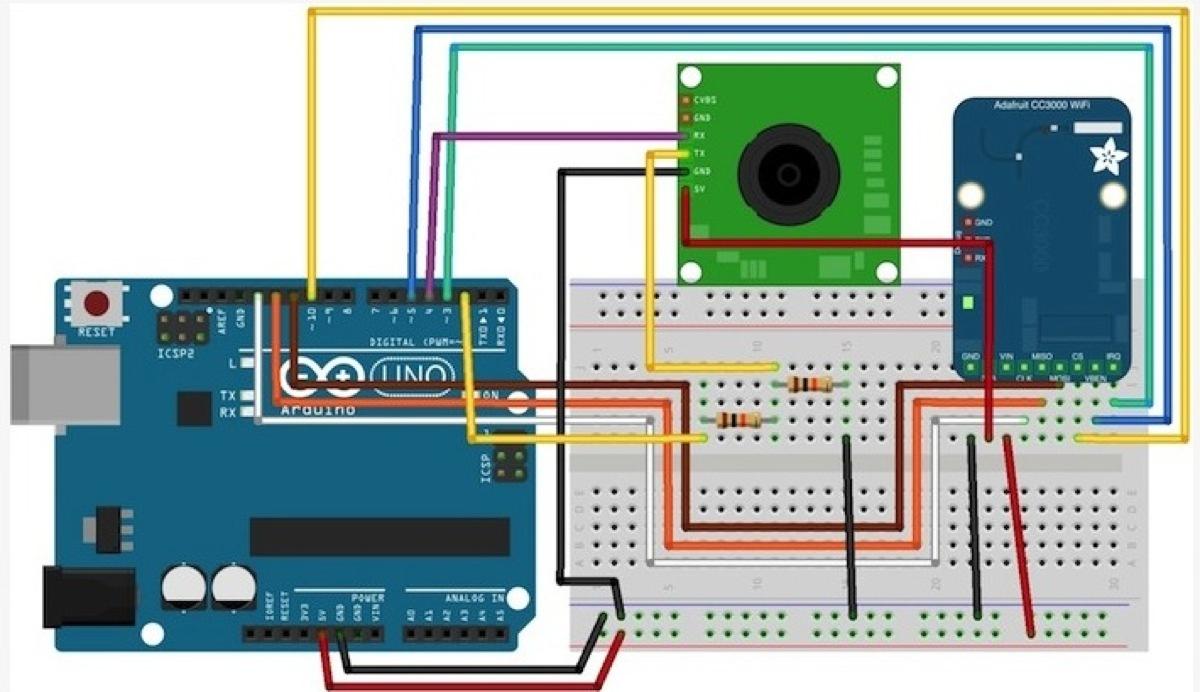 Alarm Parts System Wireless