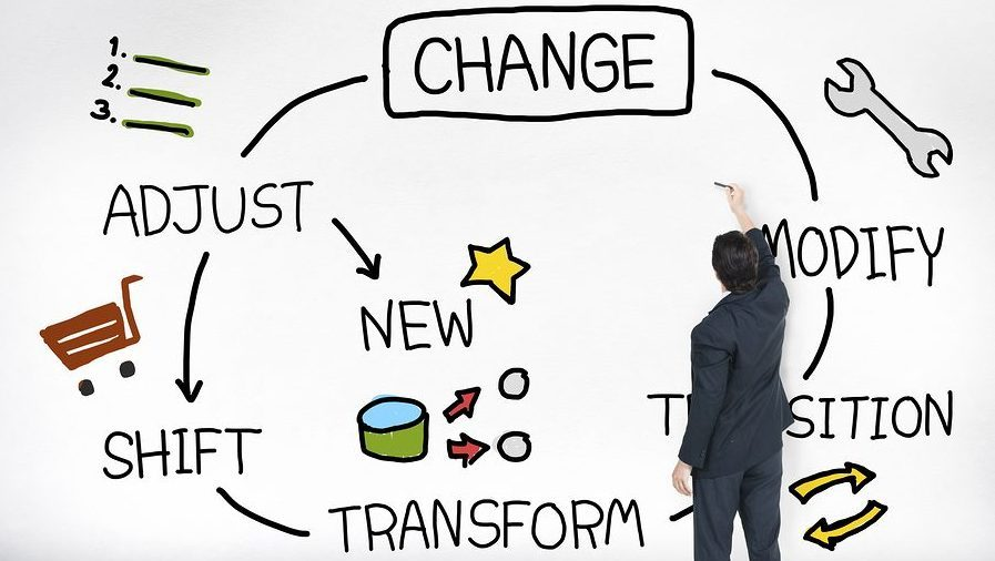 cloud-based finance software - Change Improvement Development Adjust Transform Concept