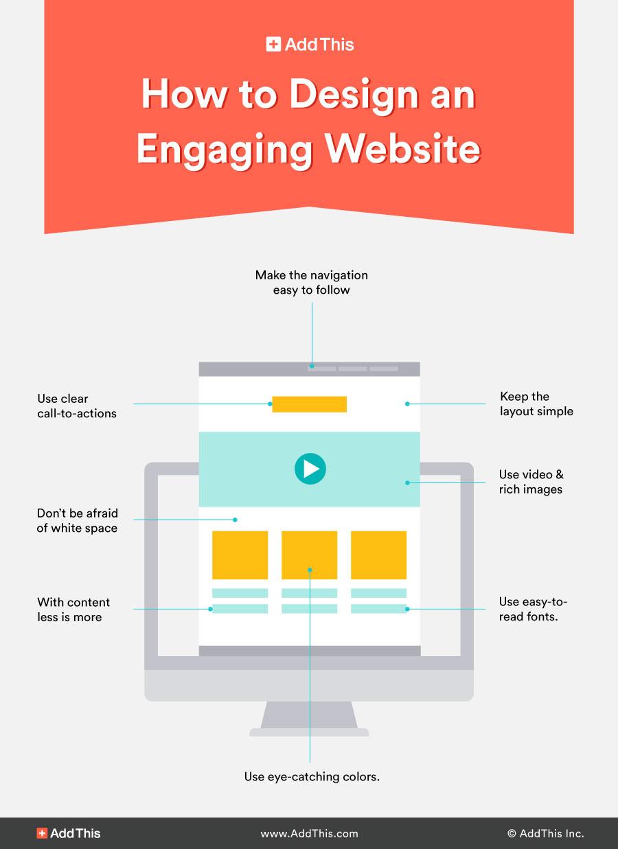 что такое веб дизайн 7