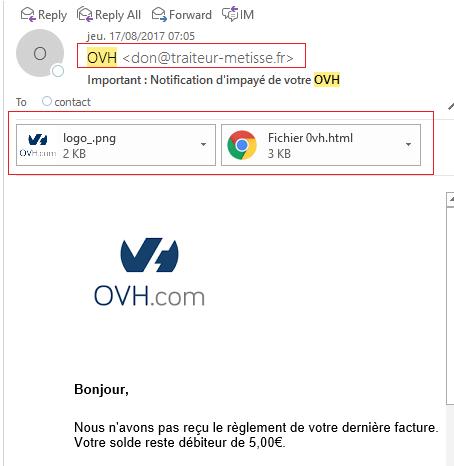 Email Fraude au nom d'OVH