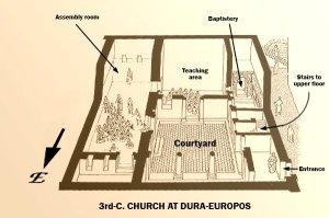 dura_church_diagram