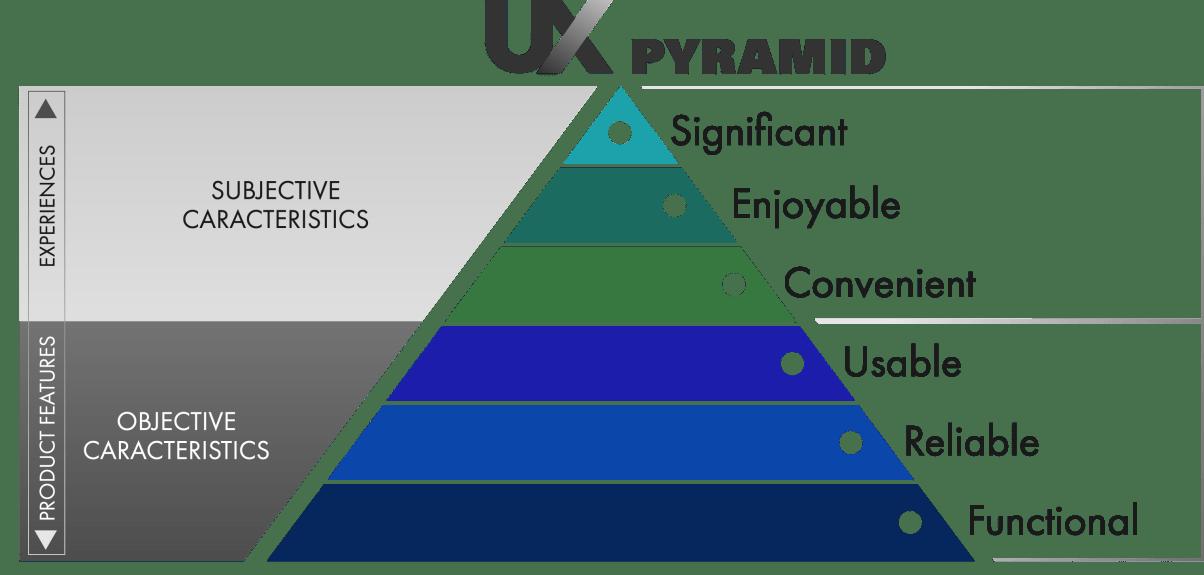 ux-pyramid@2x