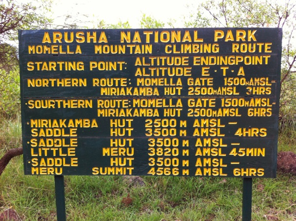 Direction -Visiting the Arusha National Park