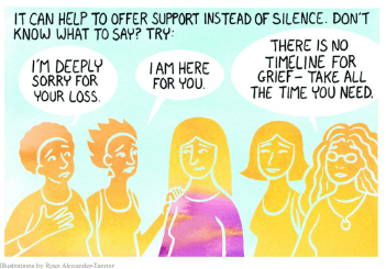 Miscarriage AfterTalk Grief Support