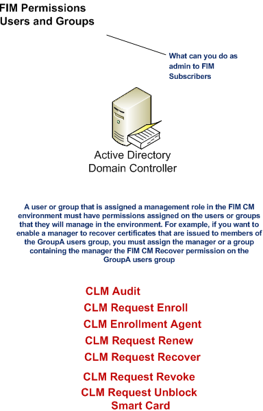 Certificate-Management-4