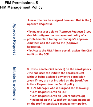 Microsoft FIM – Certificate Management Part 3 | Ammar Hasayen