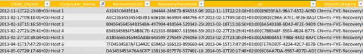 backup BitLocker 4