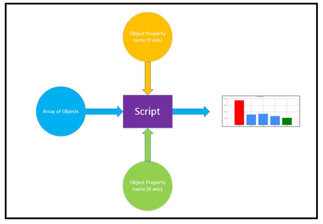 PowerShell charts 2