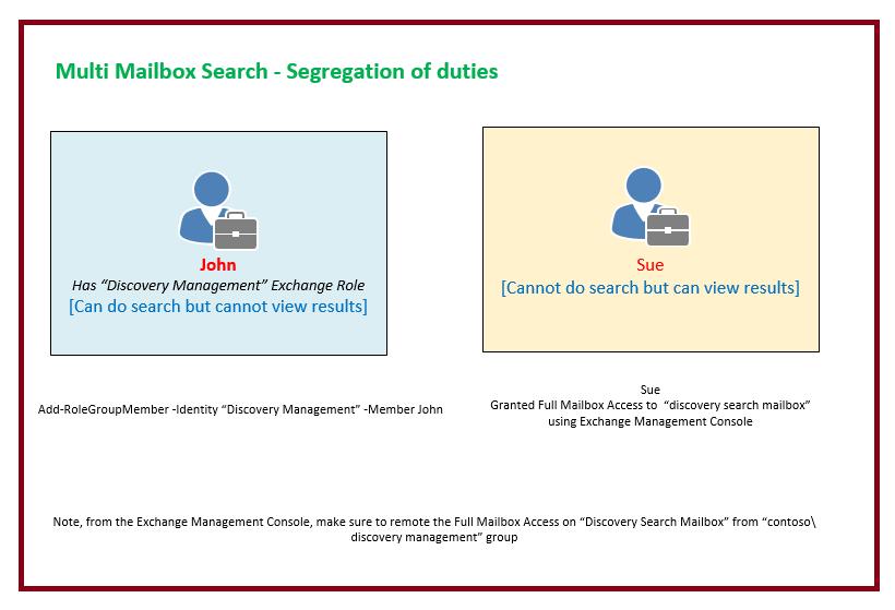 multi mailbox search 2