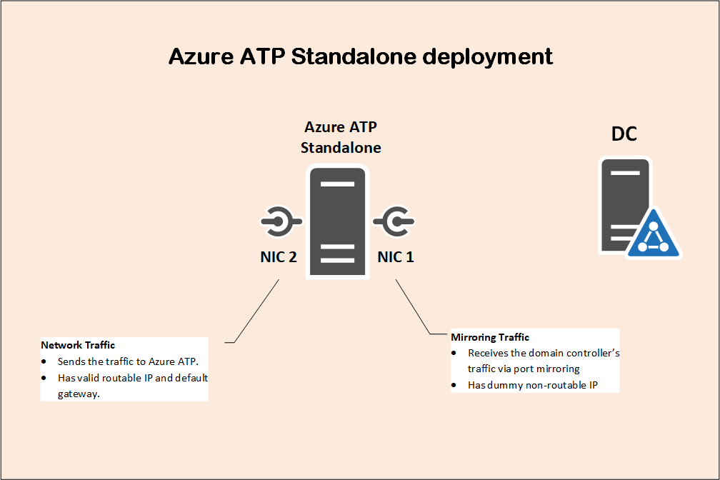 Azure advanced threat protection deployment 6