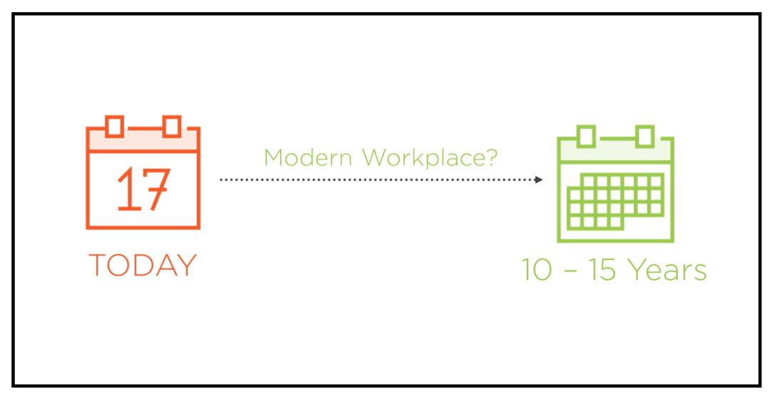 MILLENNIALS ARRIVAL AND THE EVOLUTION OF THE MODERN WORKPLACE 21
