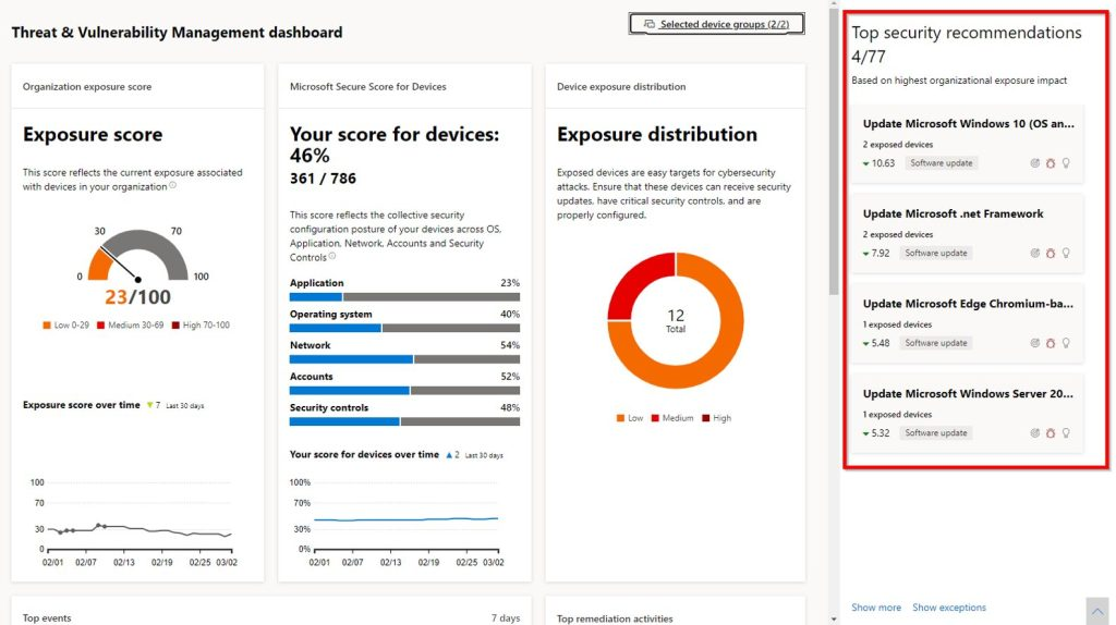 MS Defender for Endpoint - Threat and Vulnerability Management (TVM) 25