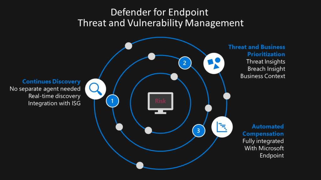 MS Defender for Endpoint - Threat and Vulnerability Management (TVM)212