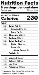Proposed Nutrition Facts Label