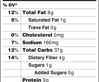 New Nutrition Label, New Tool for Cancer Prevention