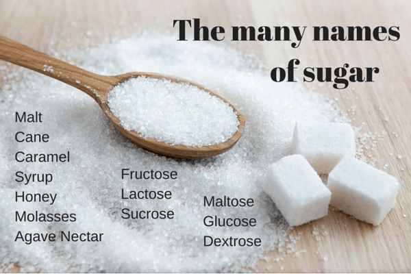 The-many-names-of-sugar
