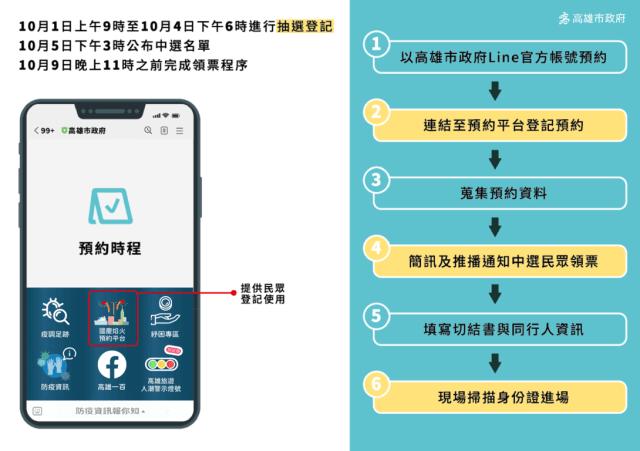 2021 國慶煙火預約流程