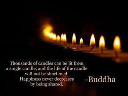 BuddhaCandles