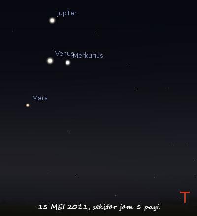 Posisi keempat planet di pertengahan bulan Mei 2011