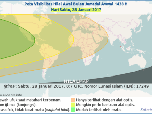 Kapan Bulan Jumadil Awwal 1438 H Dimulai?
