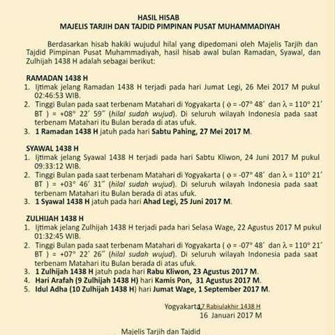 Maklumat Muhammadiyah: 1 Ramadhan 1438 H jatuh pada 27 Mei 2017