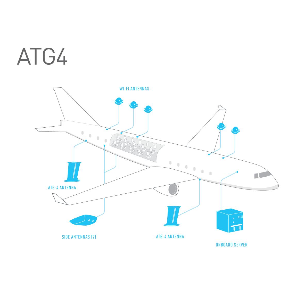 GogoTech_EquipmentDiagrams_ATG4