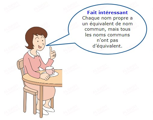 Apprendre le vocabulaire anglais, les phrases, les expressions idiomatiques en ligne. Pratiquez vos compétences Engliah avec l'enseignant.