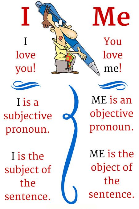 i et me comme des pronoms en anglais