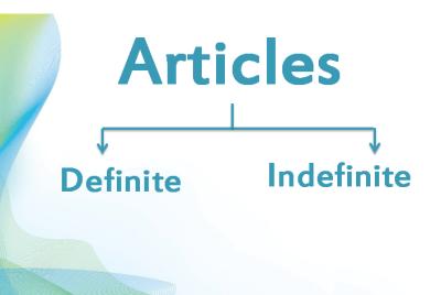 Les articles defini et indefini.