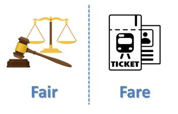 fair et fare sont homophones en anglais.