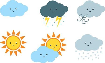 La météo en anglais.