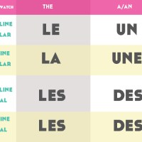 Articles in French grammar.