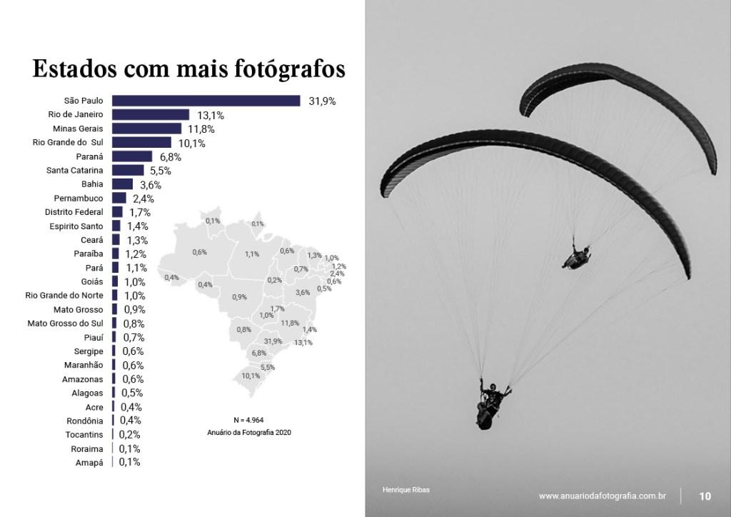 Pesquisa-sobre-numero-de-fotografos-no-brasil