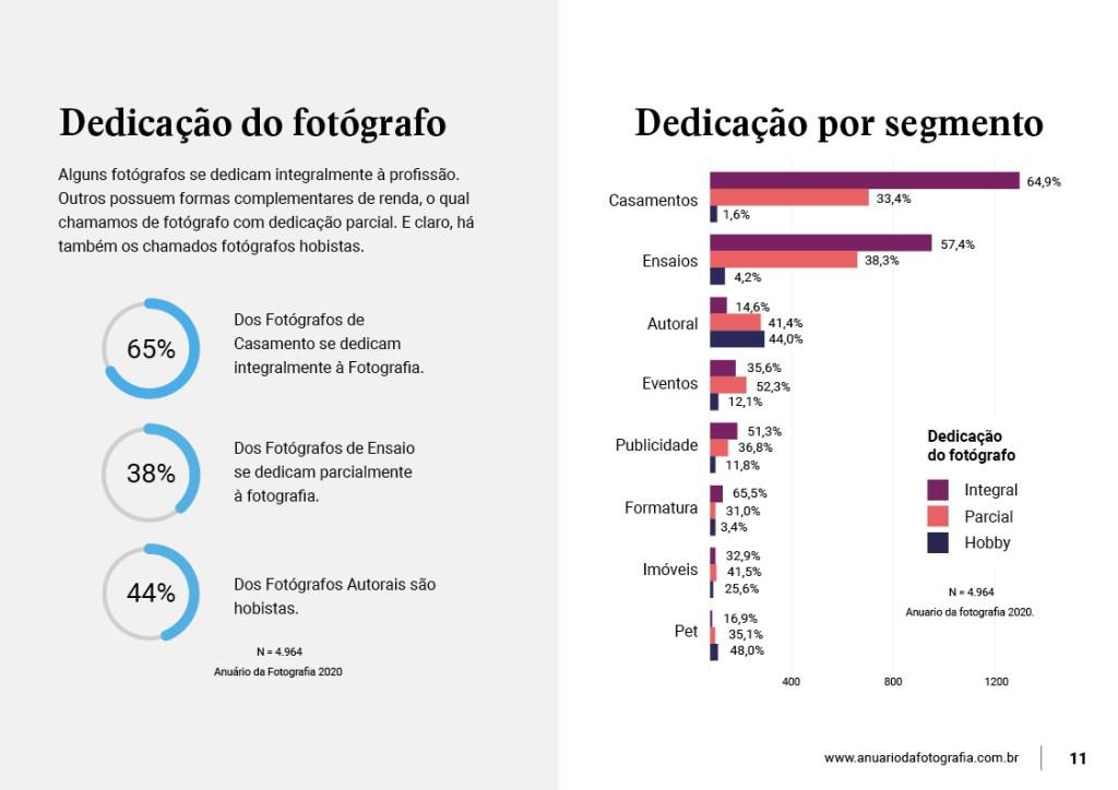 Pesquisa-sobre-qual-o-sexo-dos-fotografos-no-brasil