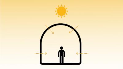 Image of fabric shelter heat diagram