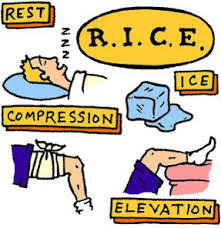 Use RICE Therapy for  Home Treatment
