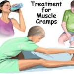 Treatment for  Muscle Cramps