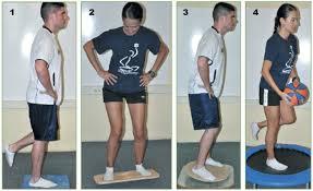 Exercises to retrain the body