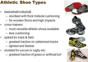 Athletic Shoe Types