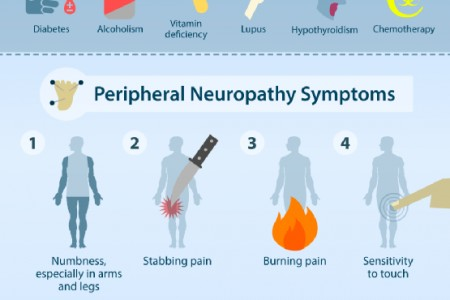 Link between peripheral neuropathy and cancer almawi for What is motor neuropathy