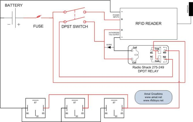 motorcycle ignition wiring  trusted wiring diagram •