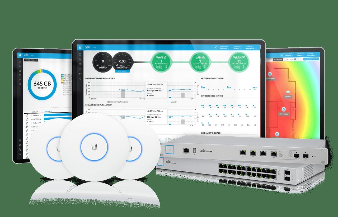 UniFi Enterprise Wi-Fi Technology
